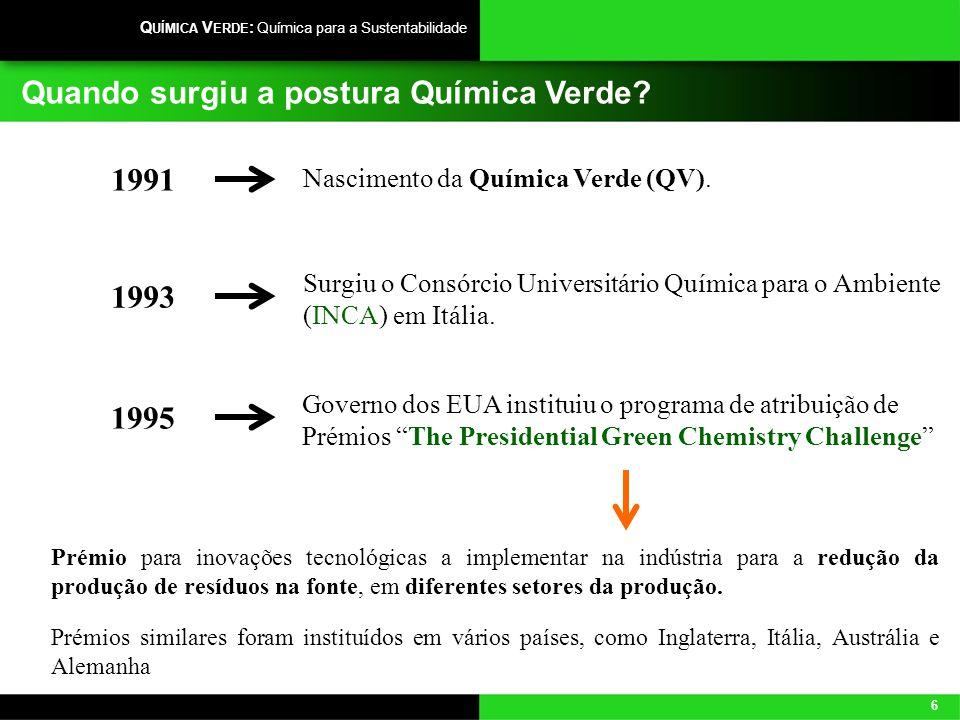 Quando surgiu a postura Química Verde
