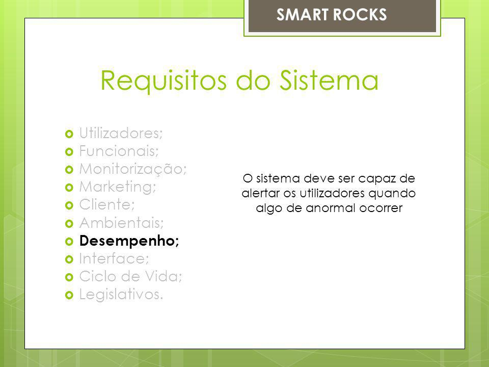 Requisitos do Sistema SMART ROCKS Utilizadores; Funcionais;