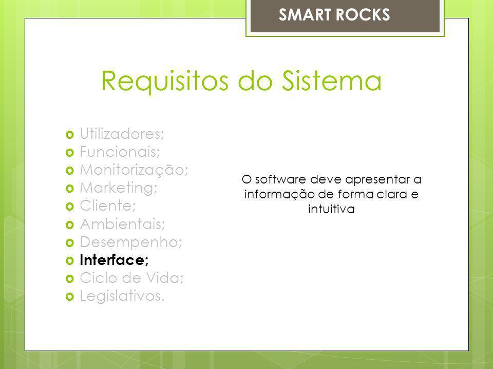 O software deve apresentar a informação de forma clara e intuitiva