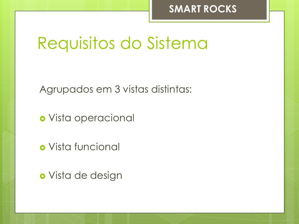Requisitos do Sistema SMART ROCKS Agrupados em 3 vistas distintas: