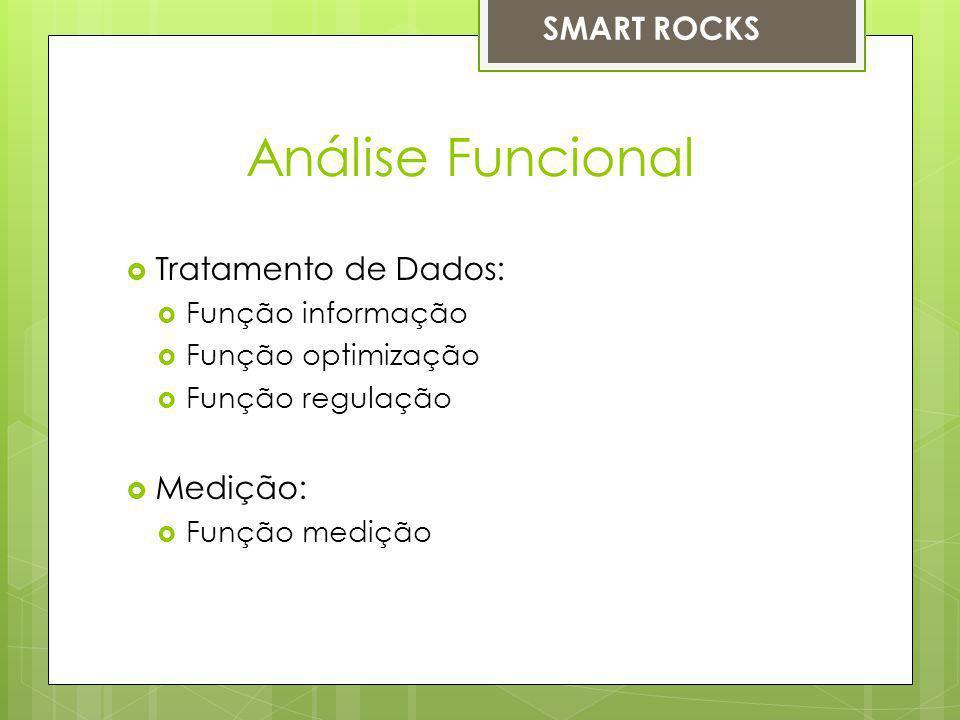 Análise Funcional SMART ROCKS Tratamento de Dados: Medição: