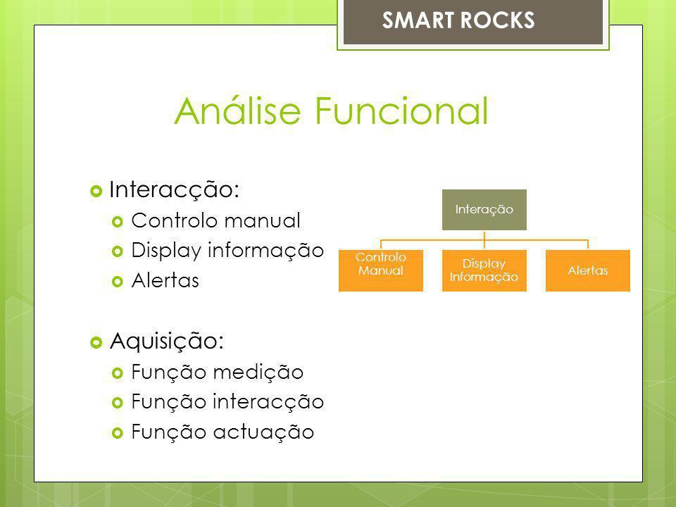 Análise Funcional SMART ROCKS Interacção: Aquisição: Controlo manual