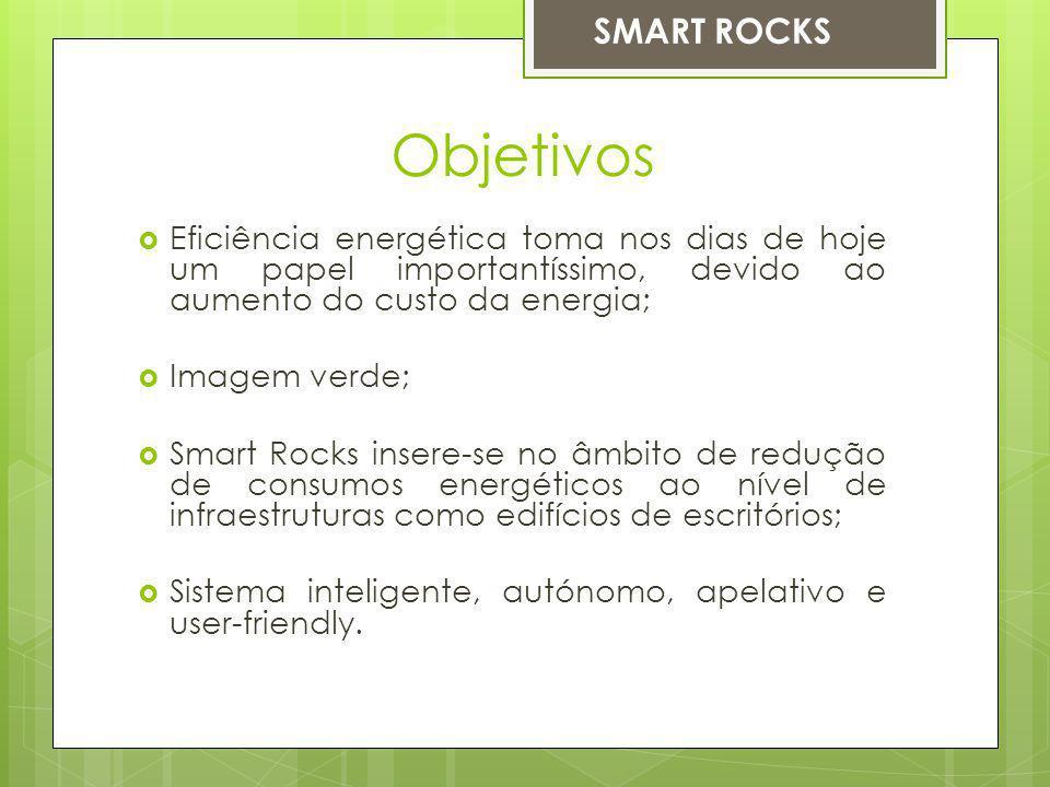 SMART ROCKS Objetivos. Eficiência energética toma nos dias de hoje um papel importantíssimo, devido ao aumento do custo da energia;