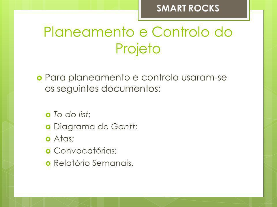 Planeamento e Controlo do Projeto