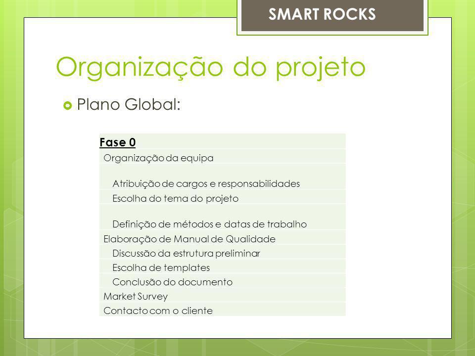 Organização do projeto