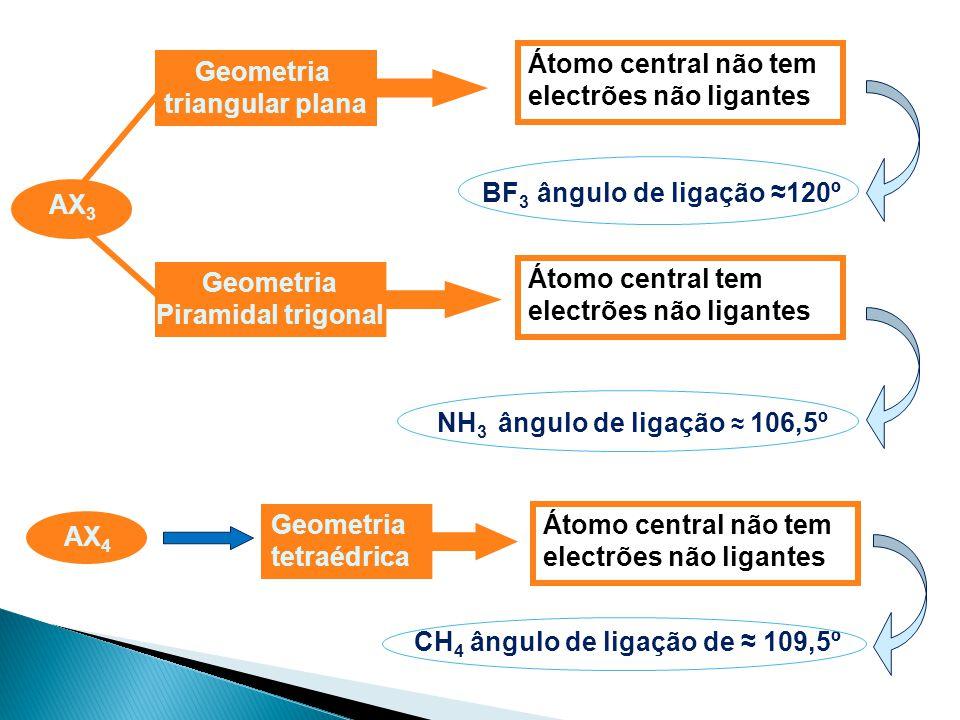 Átomo central não tem electrões não ligantes