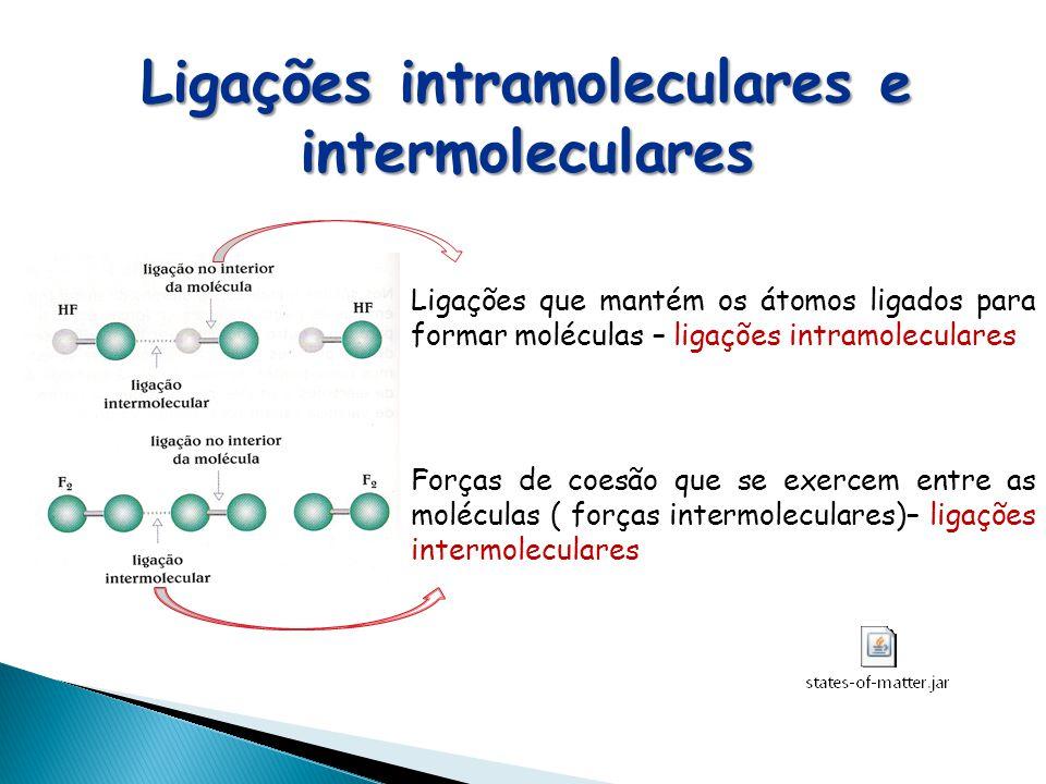 Ligações intramoleculares e intermoleculares