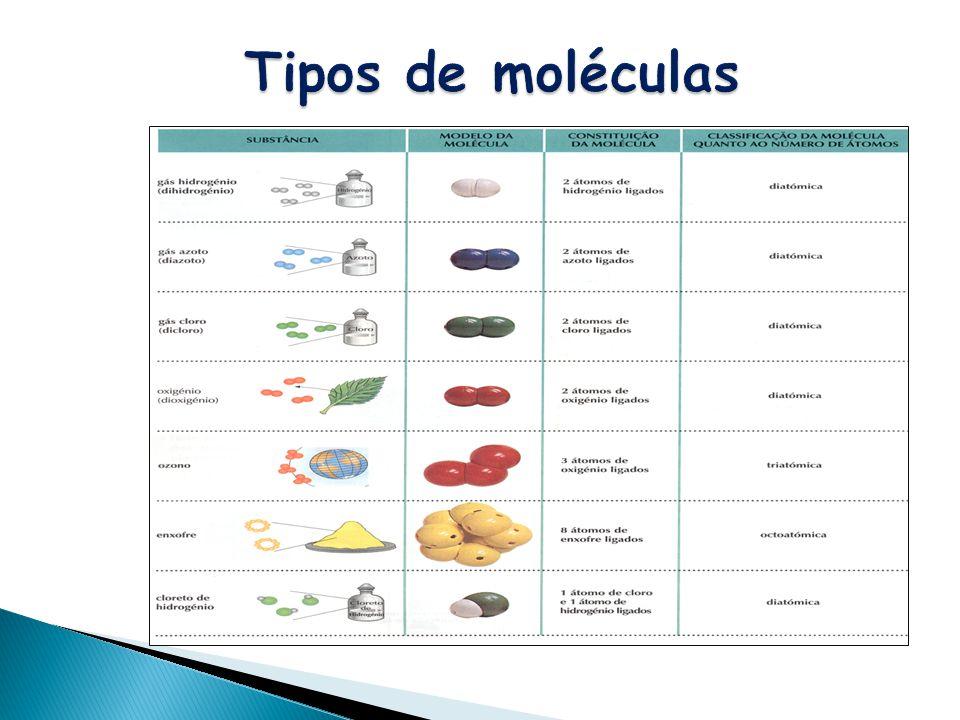 Tipos de moléculas