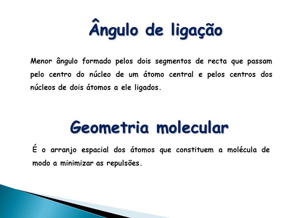 Ângulo de ligação Geometria molecular