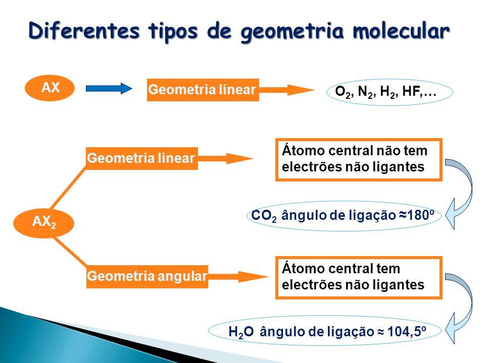 Diferentes tipos de geometria molecular