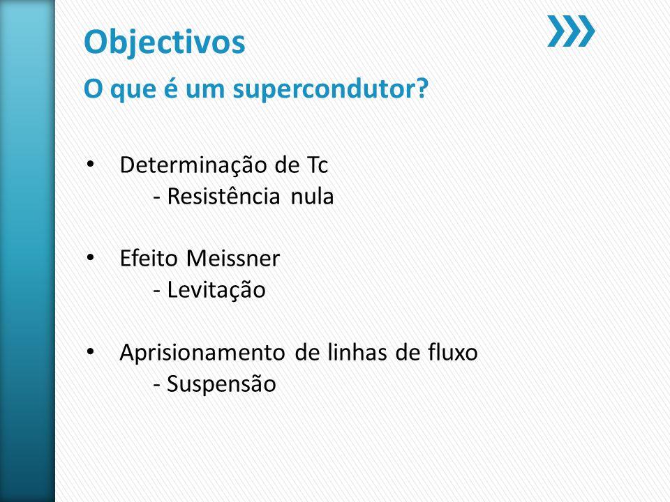 Objectivos O que é um supercondutor