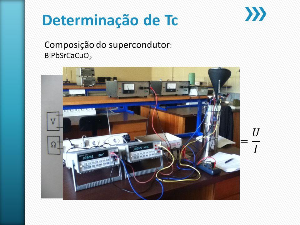Determinação de Tc Composição do supercondutor: BiPbSrCaCuO2 R= 𝑈 𝐼