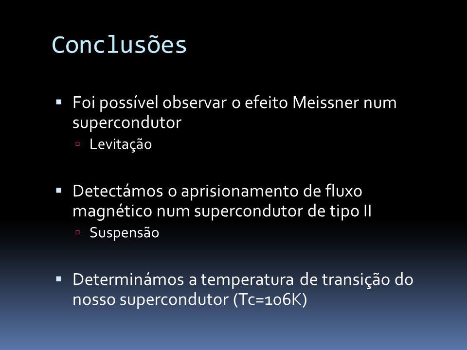Conclusões Foi possível observar o efeito Meissner num supercondutor