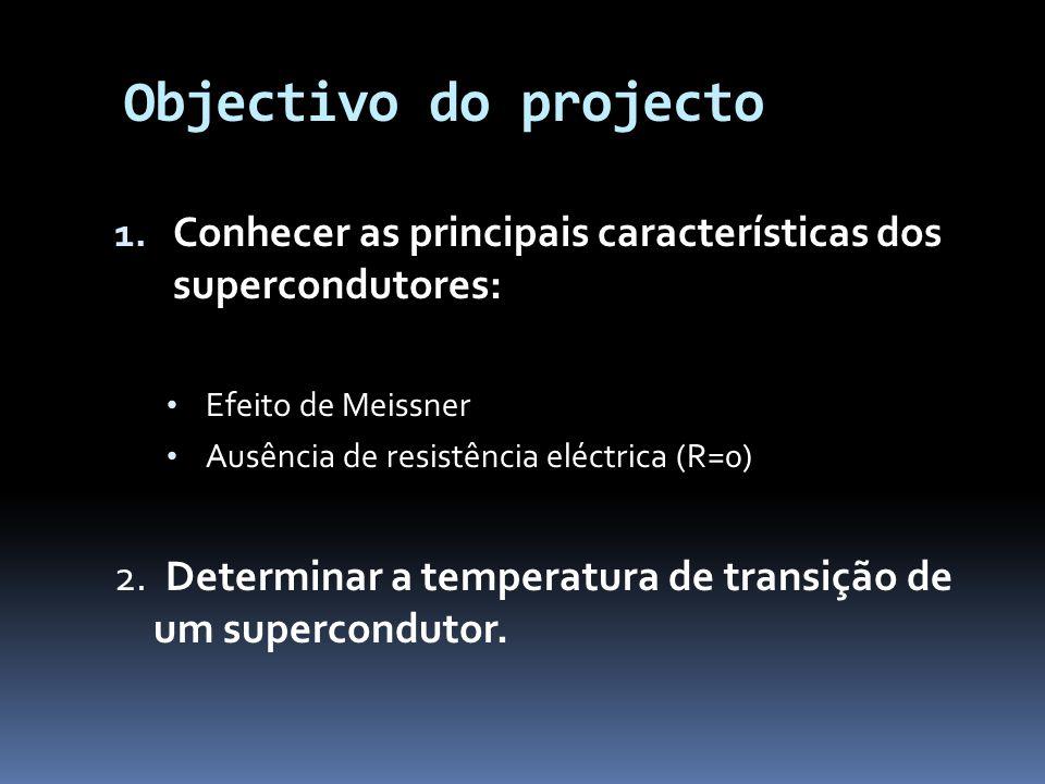 Objectivo do projecto Conhecer as principais características dos supercondutores: Efeito de Meissner.