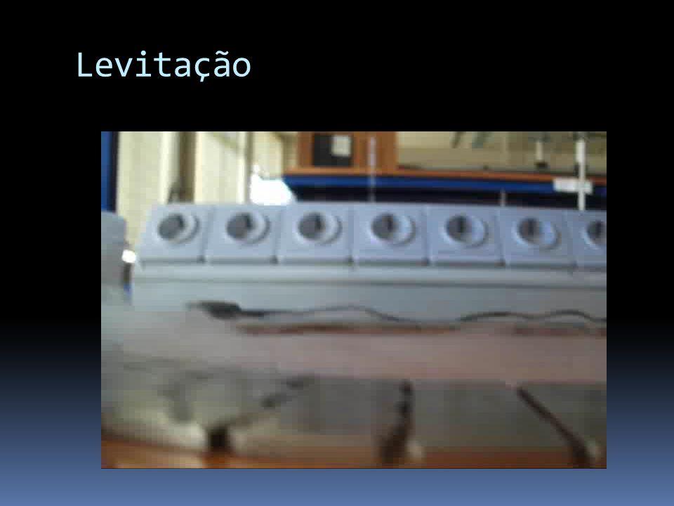 Levitação