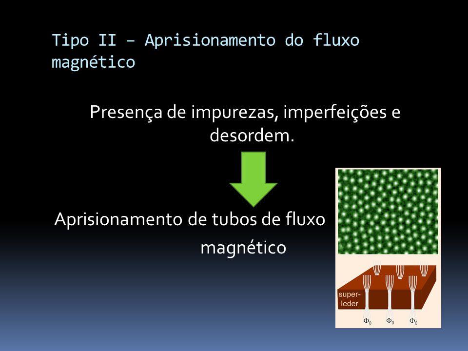 Tipo II – Aprisionamento do fluxo magnético