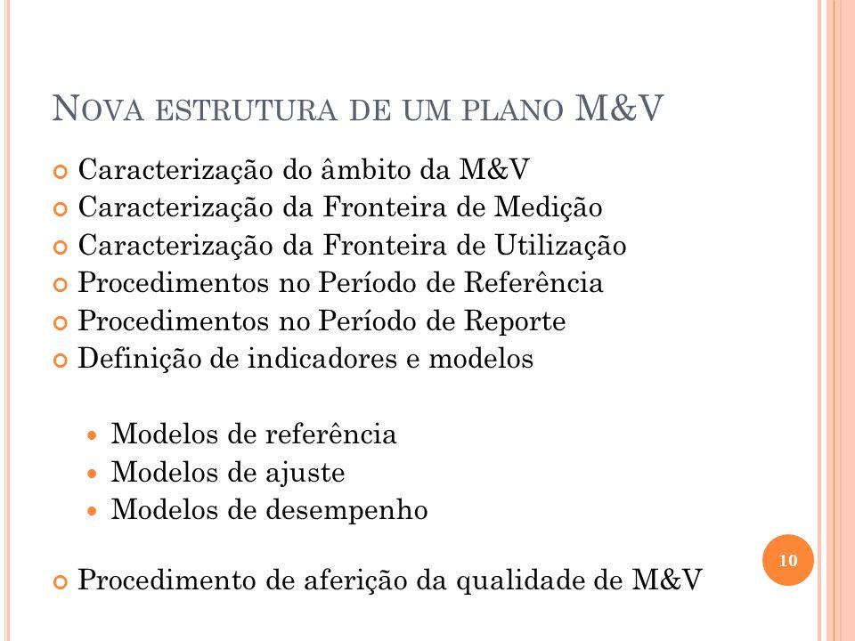 Nova estrutura de um plano M&V