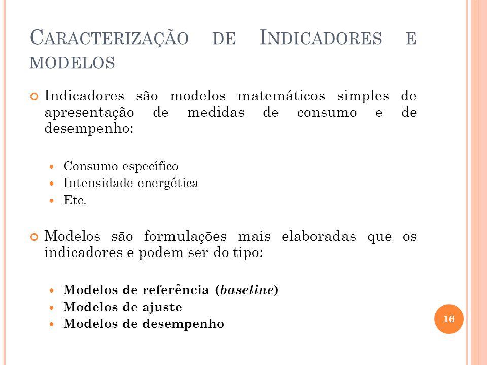 Caracterização de Indicadores e modelos