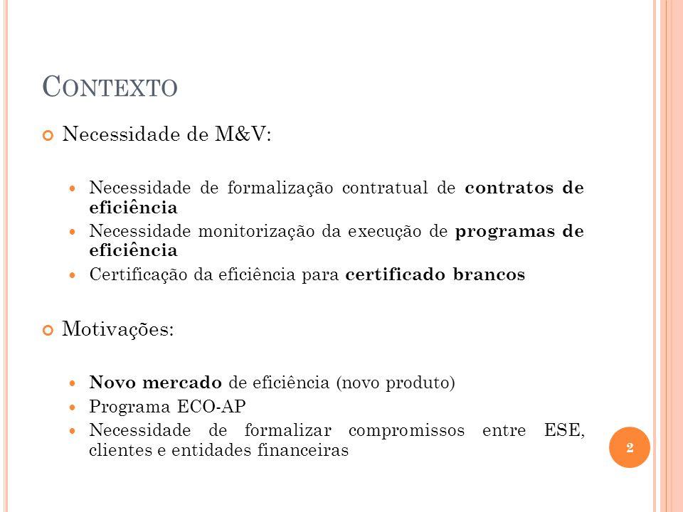 Contexto Necessidade de M&V: Motivações: