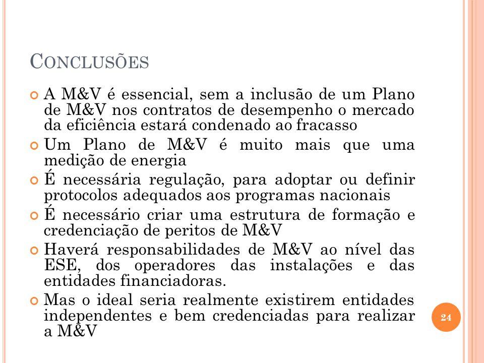 Conclusões A M&V é essencial, sem a inclusão de um Plano de M&V nos contratos de desempenho o mercado da eficiência estará condenado ao fracasso.