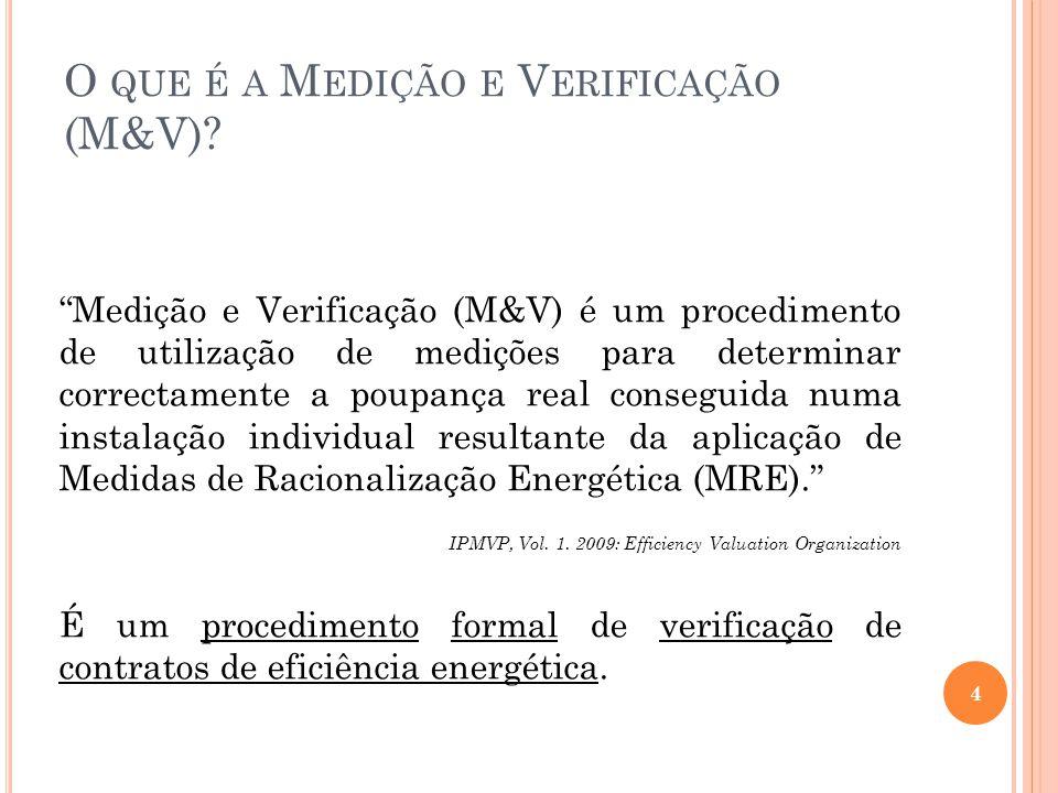 O que é a Medição e Verificação (M&V)