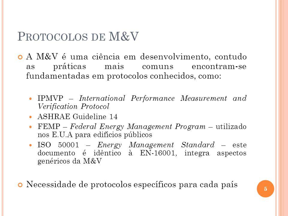 Protocolos de M&V