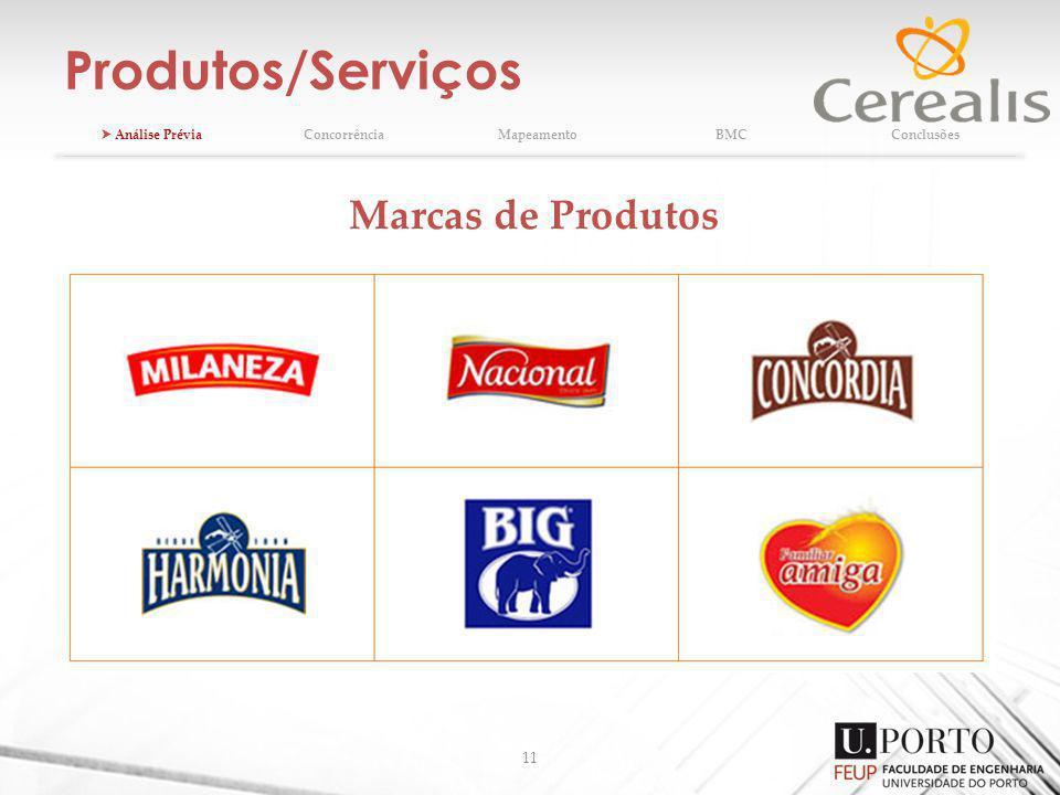 Produtos/Serviços Marcas de Produtos 11  Análise Prévia Concorrência