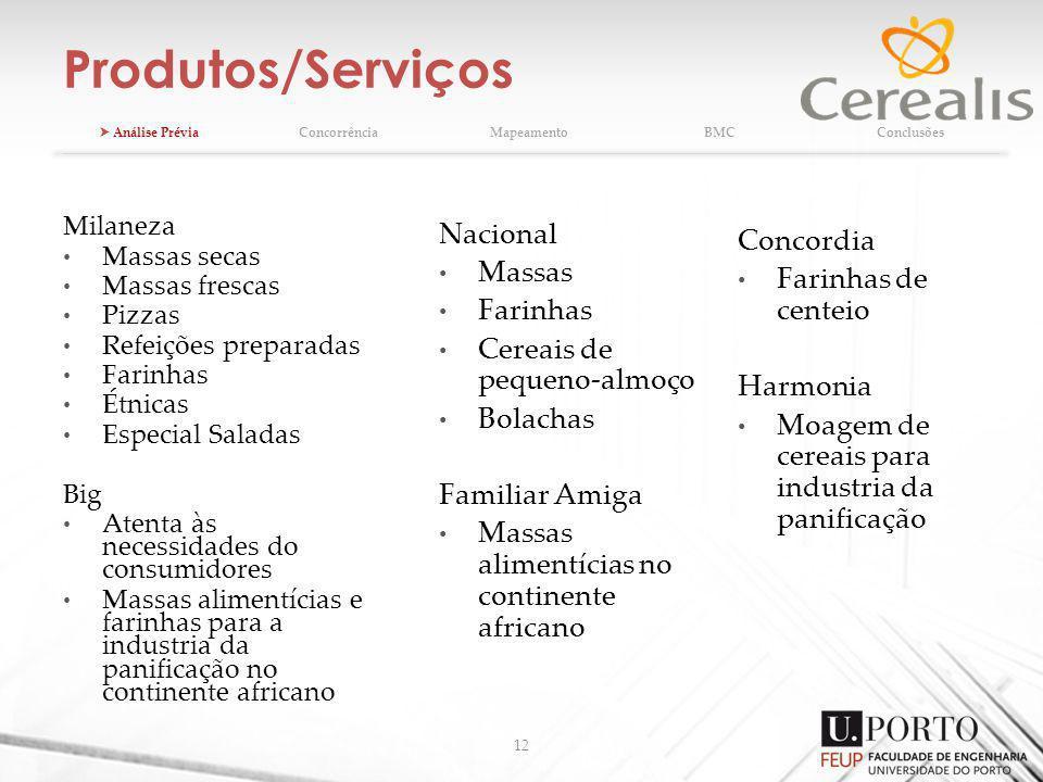 Produtos/Serviços Nacional Concordia Massas Farinhas de centeio