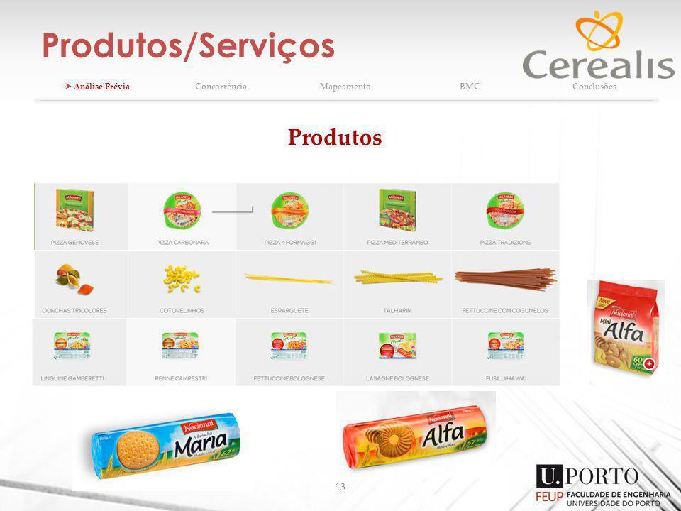 Produtos/Serviços Produtos 13  Análise Prévia Concorrência Mapeamento