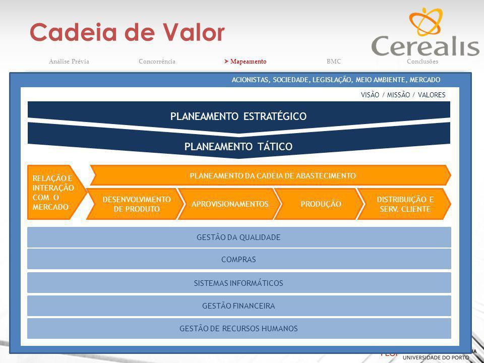 Cadeia de Valor (texto) PLANEAMENTO ESTRATÉGICO PLANEAMENTO TÁTICO