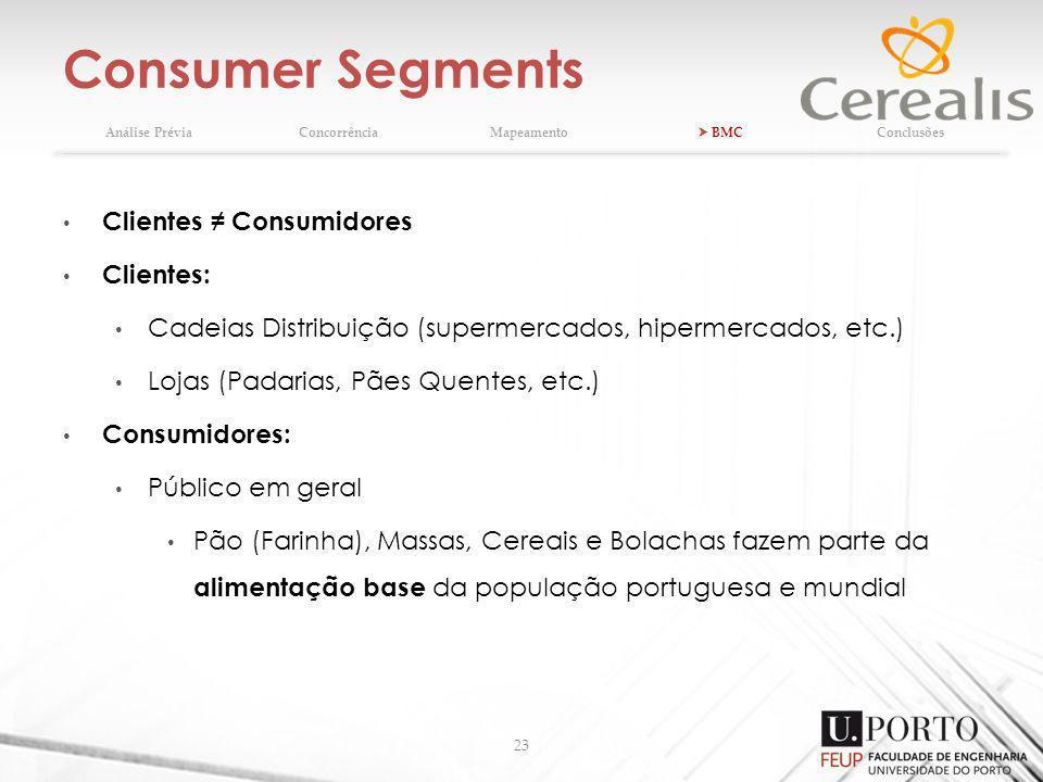 Consumer Segments Clientes ≠ Consumidores Clientes: