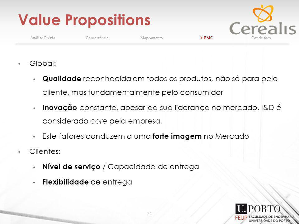 Value Propositions Global: