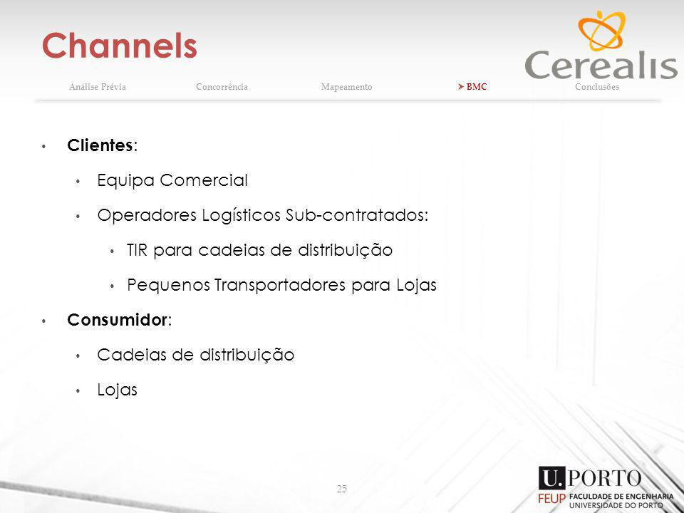 Channels Clientes: Equipa Comercial