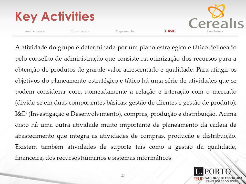 Key Activities Análise Prévia. Concorrência. Mapeamento.  BMC. Conclusões.