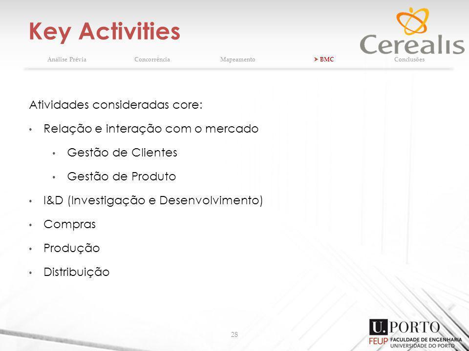 Key Activities Atividades consideradas core: