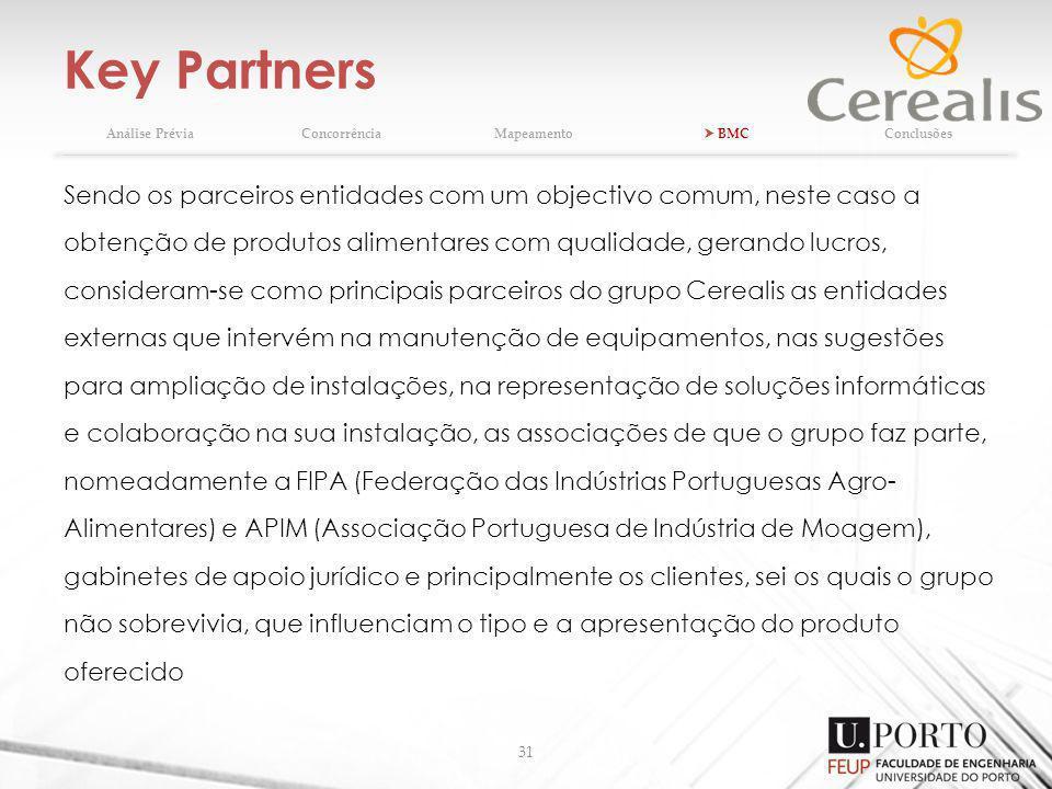 Key Partners Análise Prévia. Concorrência. Mapeamento.  BMC. Conclusões.