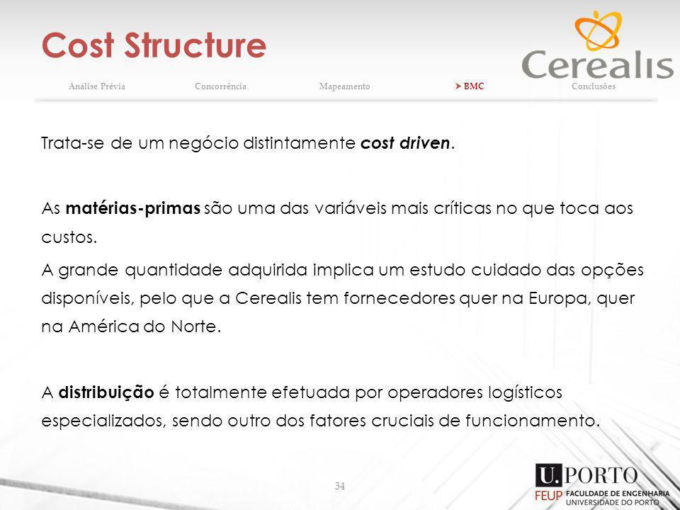 Cost Structure Trata-se de um negócio distintamente cost driven.