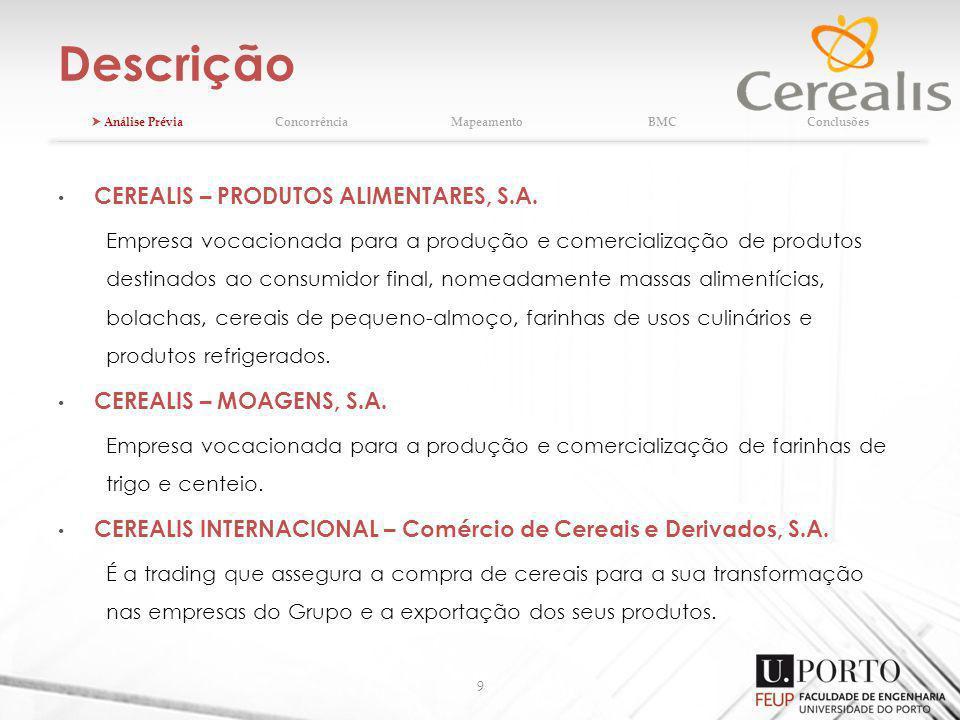Descrição CEREALIS – PRODUTOS ALIMENTARES, S.A.