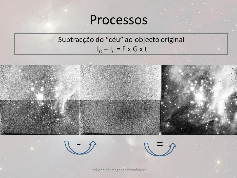 Processos - = Subtracção do céu ao objecto original