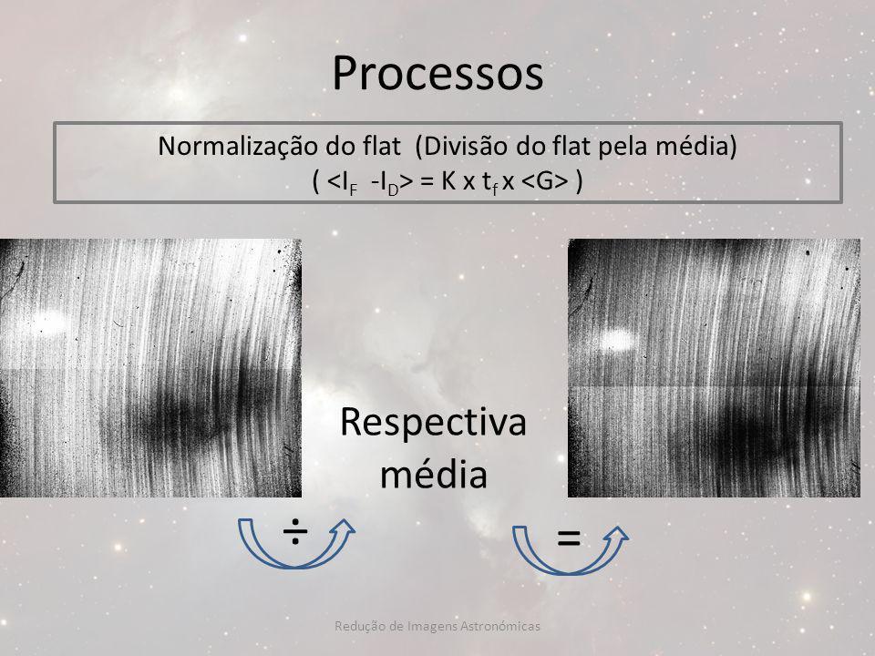 Processos ÷ = Respectiva média