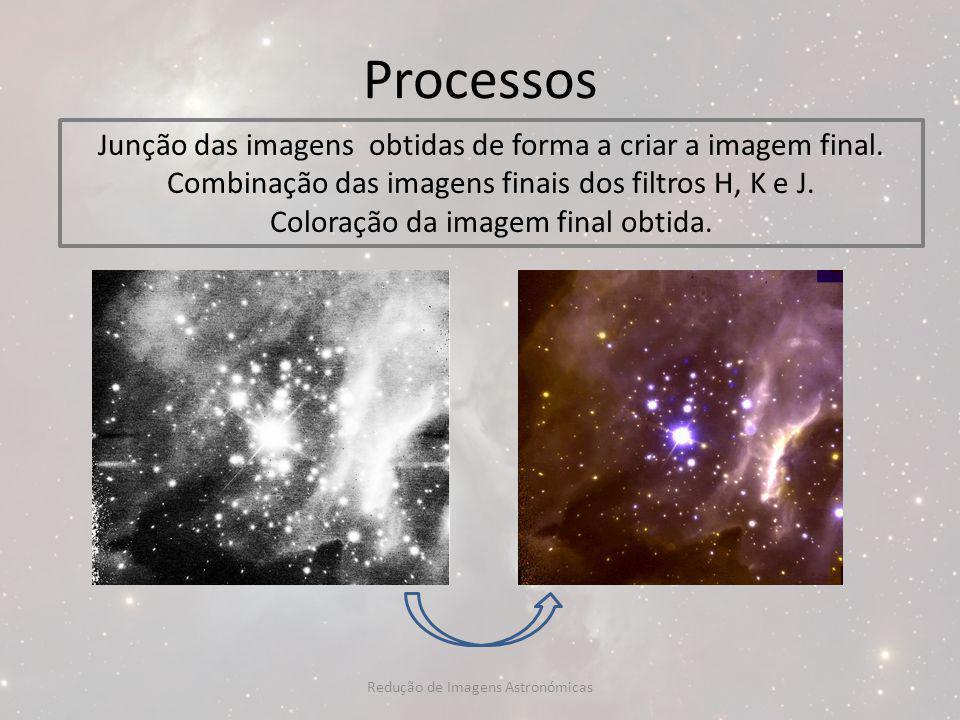 Processos Junção das imagens obtidas de forma a criar a imagem final. Combinação das imagens finais dos filtros H, K e J.