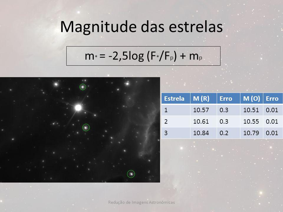 Magnitude das estrelas