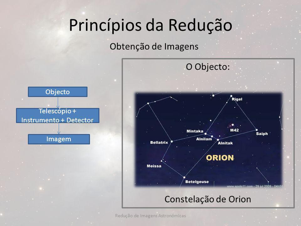 Princípios da Redução Obtenção de Imagens O Objecto: