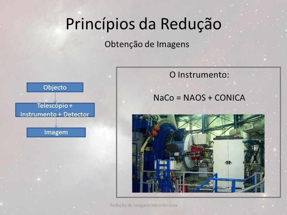 Princípios da Redução Obtenção de Imagens O Instrumento: