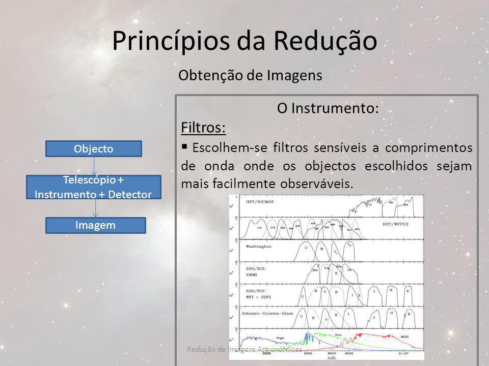 Princípios da Redução Obtenção de Imagens O Instrumento: Filtros: