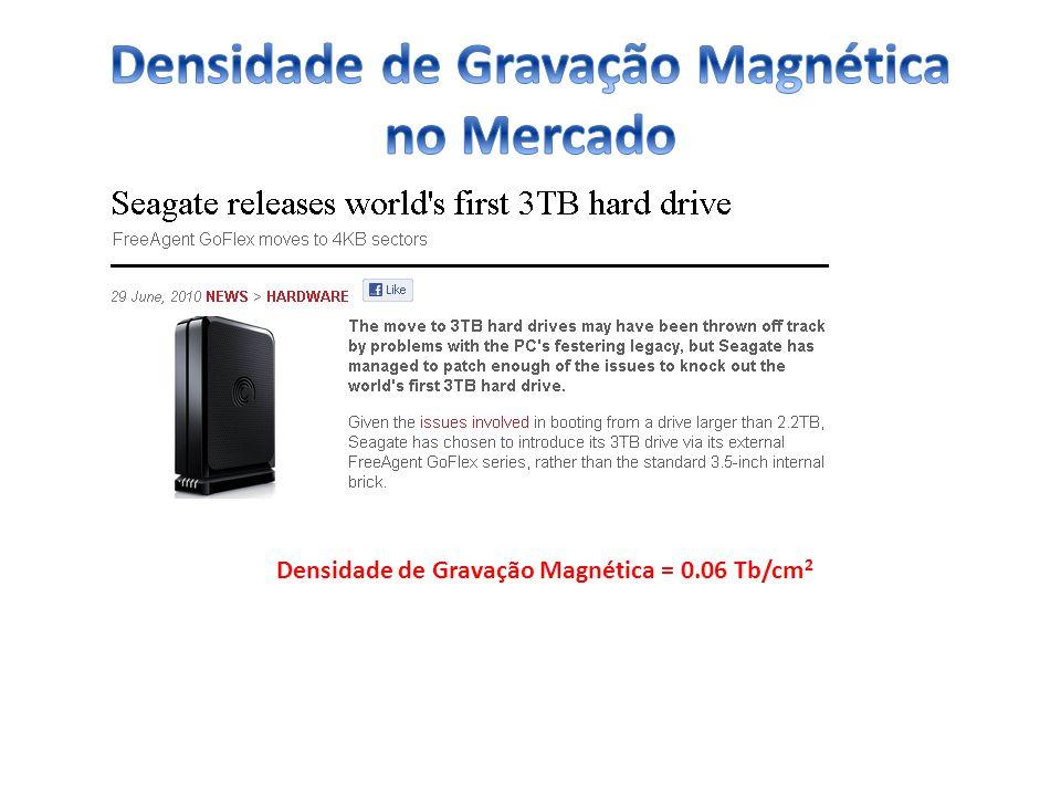 Densidade de Gravação Magnética no Mercado