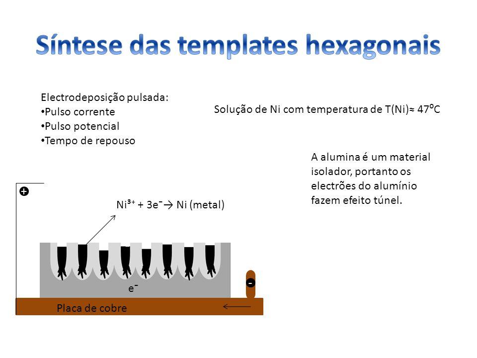 Síntese das templates hexagonais