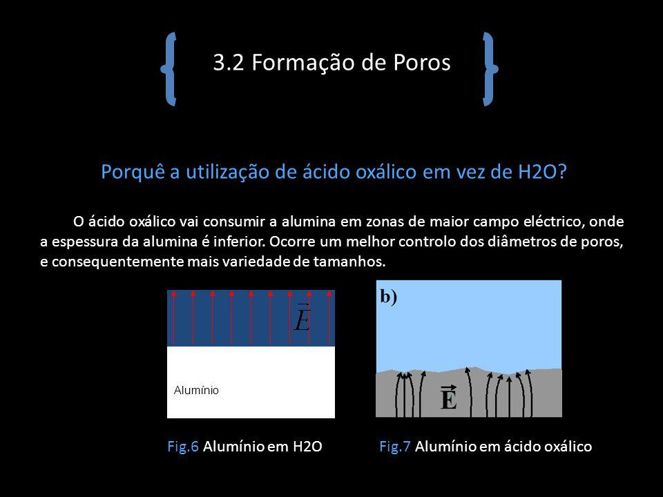 3.2 Formação de Poros Porquê a utilização de ácido oxálico em vez de H2O