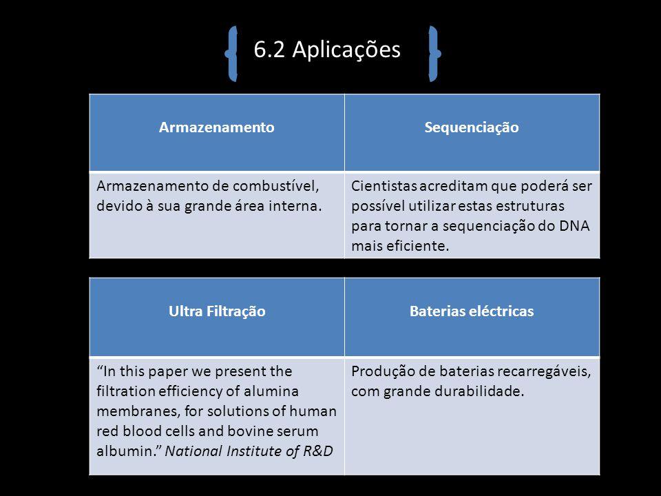 6.2 Aplicações Armazenamento Sequenciação
