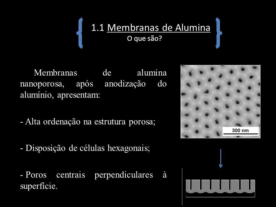 1.1 Membranas de Alumina O que são Membranas de alumina nanoporosa, após anodização do alumínio, apresentam: